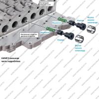 Клапан регулировки давления 3-5/Reverse, Underdrive (ремонтный)